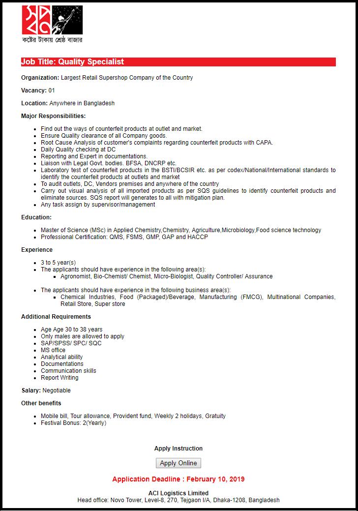SHWAPNO Job Circular 2019