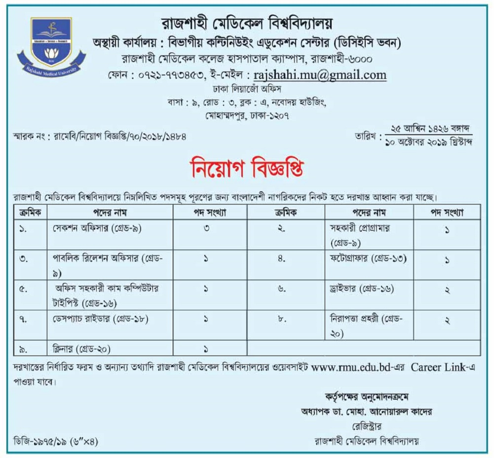 Rajshahi Medical University Job Circular 2019
