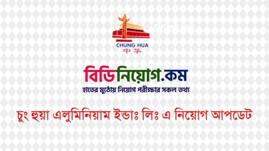 Photo of CHUNG HUA Aluminium Industry Ltd. Job Circular 2020 – www.chunghuagroup.com
