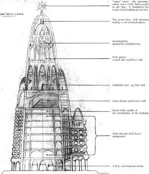 Top 10 unbuilt towers: Hotel Attraction, by Antoni Gaudí