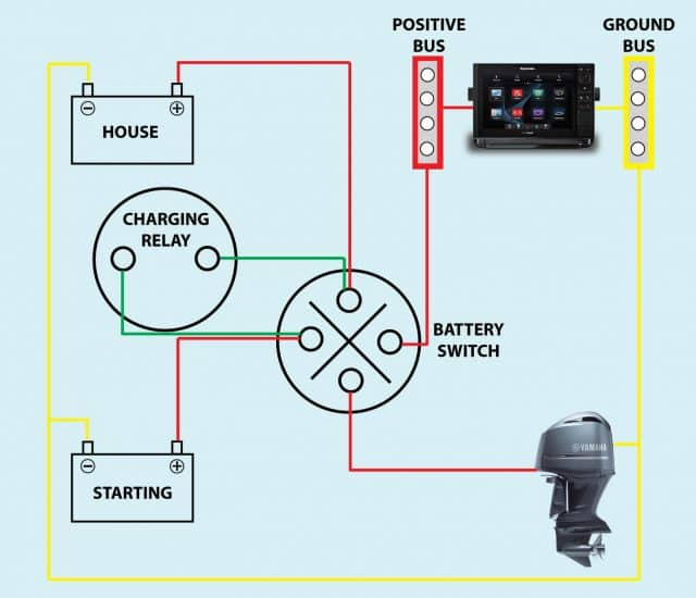 isolating your house battery to protect electronics