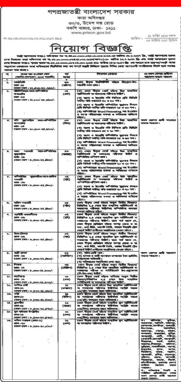 Bangladesh Prison Job Circular 2017