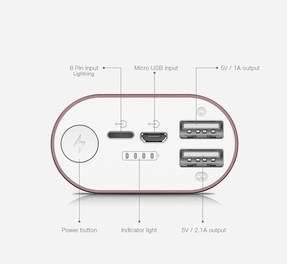 baterie externa romoss ace 20 20000 mah
