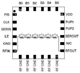 MAAD-008866 75 Ω Digital Attenuator, 6-Bit, Serial