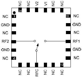 Functional Block Diagram Example, Functional, Free Engine