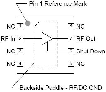 TQP3M9035 高线性 LNA 增益模块_BDTIC代理TQP3M9035