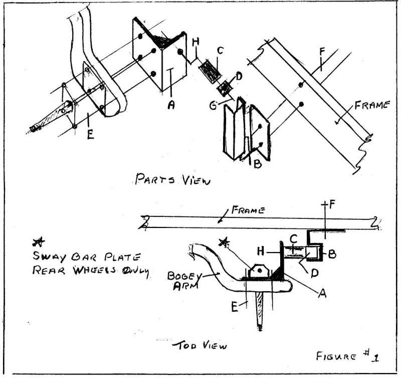 Bob Hooton GMC Motorhome Products