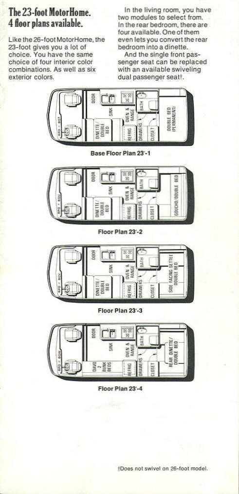 thor motorhome wiring diagram