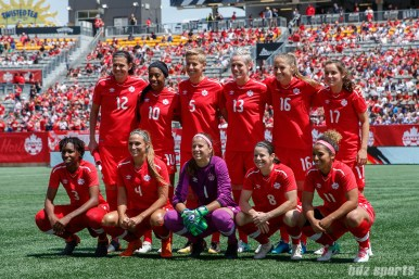 Team Canada starting XI