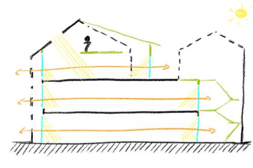 Schèma conception du projet à Liège