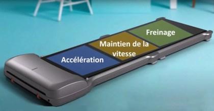Xiaomi WalkingPad C1
