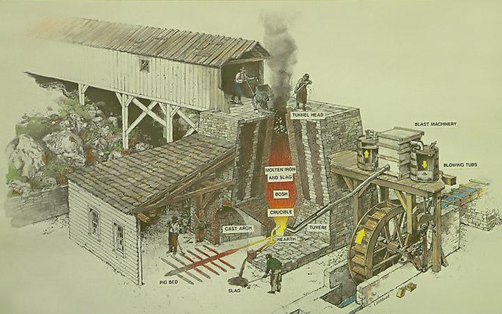 Lewis Iron Furnace