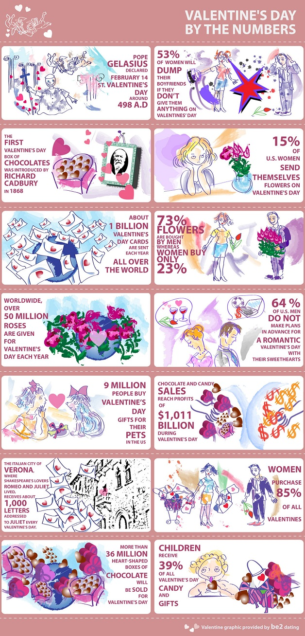be2 valentine infographic