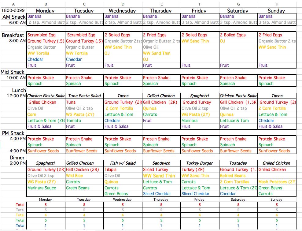 21 Day Fix Menu Plan