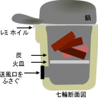七輪の炭の再利用