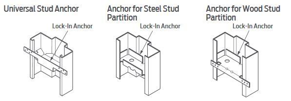Hollow Metal Door Frame Anchors