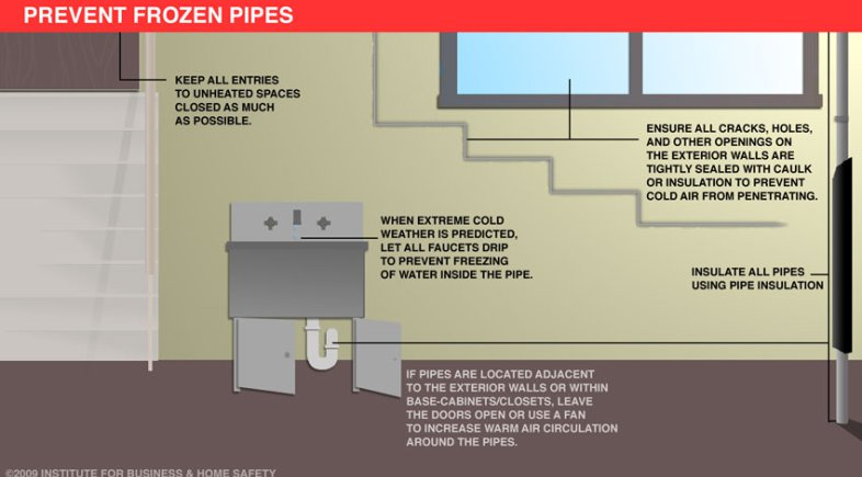How to Prevent and Treat Frozen Pipes at Home