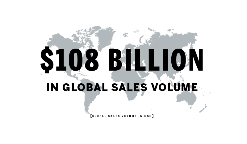 global sales volume