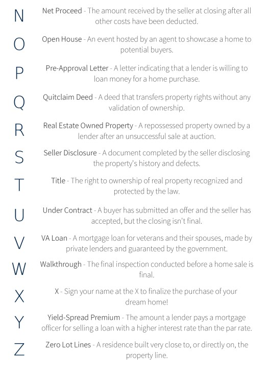 common realty terms