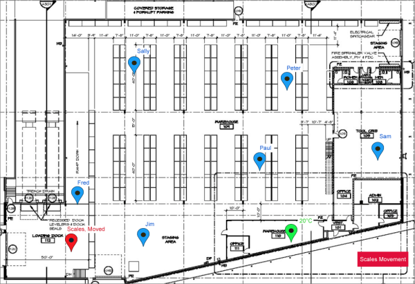 Using Beacons, iBeacons for Real-time Locating Systems (RTLS)
