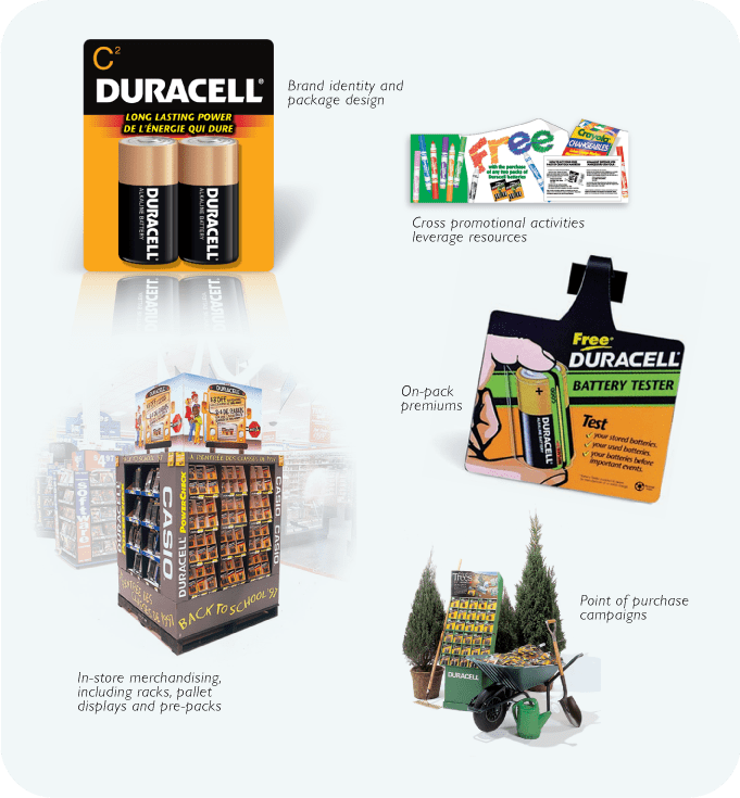 Duracell - Beakbane Brand Strategies & Communications