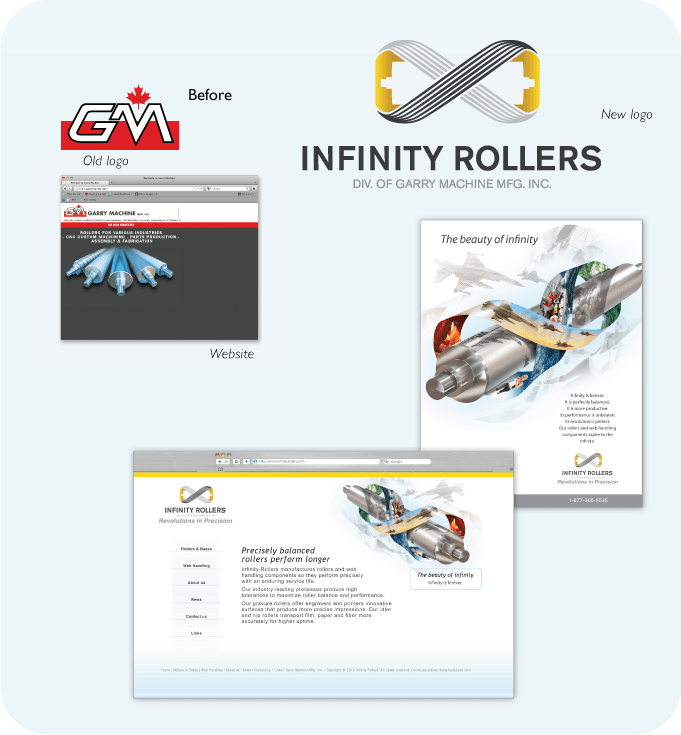 Case Study - Infinity Rollers