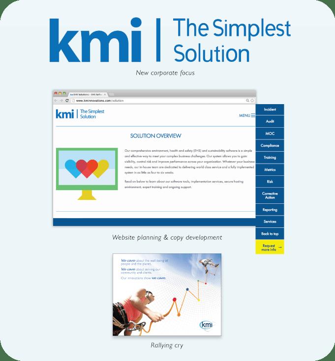 Icon - KMI