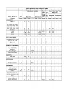 Weaver base chart also laser rh beamq