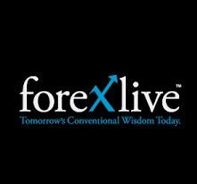 Forex News - FXstreet