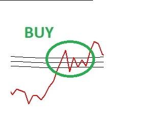BeanFX V-75 Index Scalper 2 - FX Traders Blog
