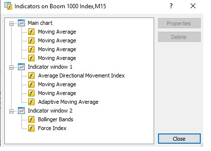 boom indicator