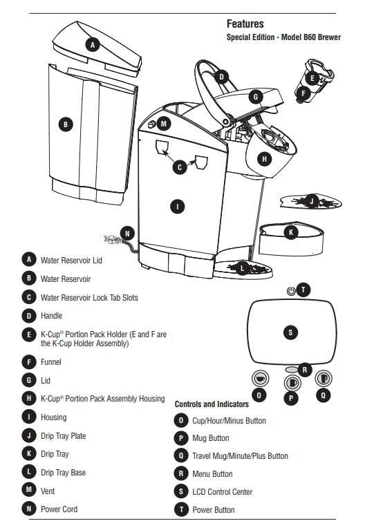 keurig b60 wiring diagram