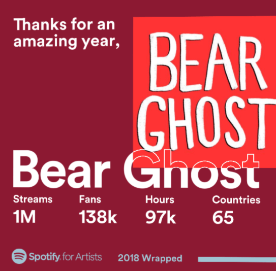 spotify wrapped up 2019