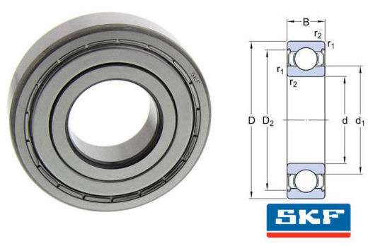 Bearing Chart Skf | WoodWorking