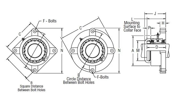 F B 22448 H, Linkbelt-Rexnord Spherical Roller Flange Unit