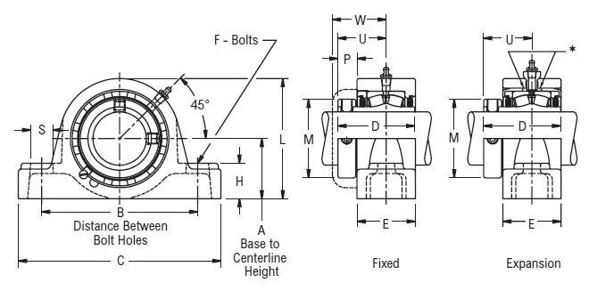 P B 22455 H, Linkbelt-Rexnord Spherical Roller Pillow