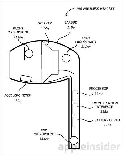 ไว้เจอกัน! Apple จดสิทธิบัตรหูฟัง Earbud ไร้สายพร้อม