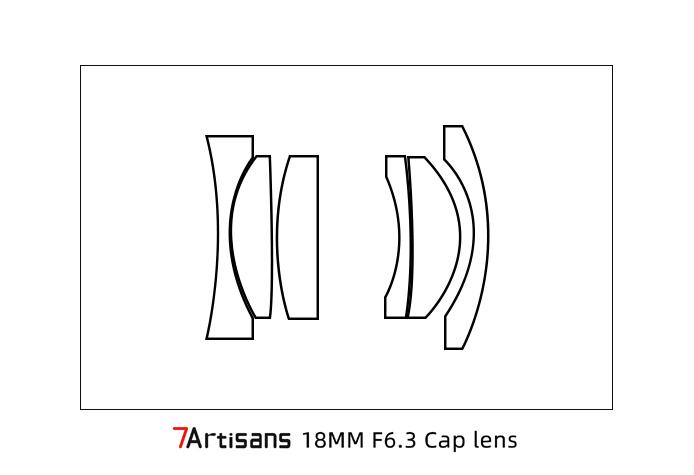 เปิดตัว 7artisans 18mm f/6.3 cap lens ตัวจิ๋วสำหรับกล้องม