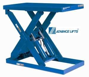 Advance Scissor Lift P-Series