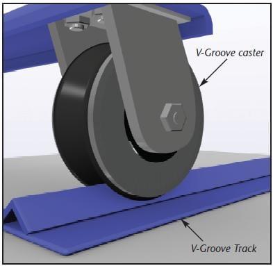 Gorbel V-groove track and caster Steel Gantry Crane