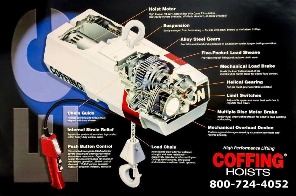 medium resolution of coffing ec hoist specifications