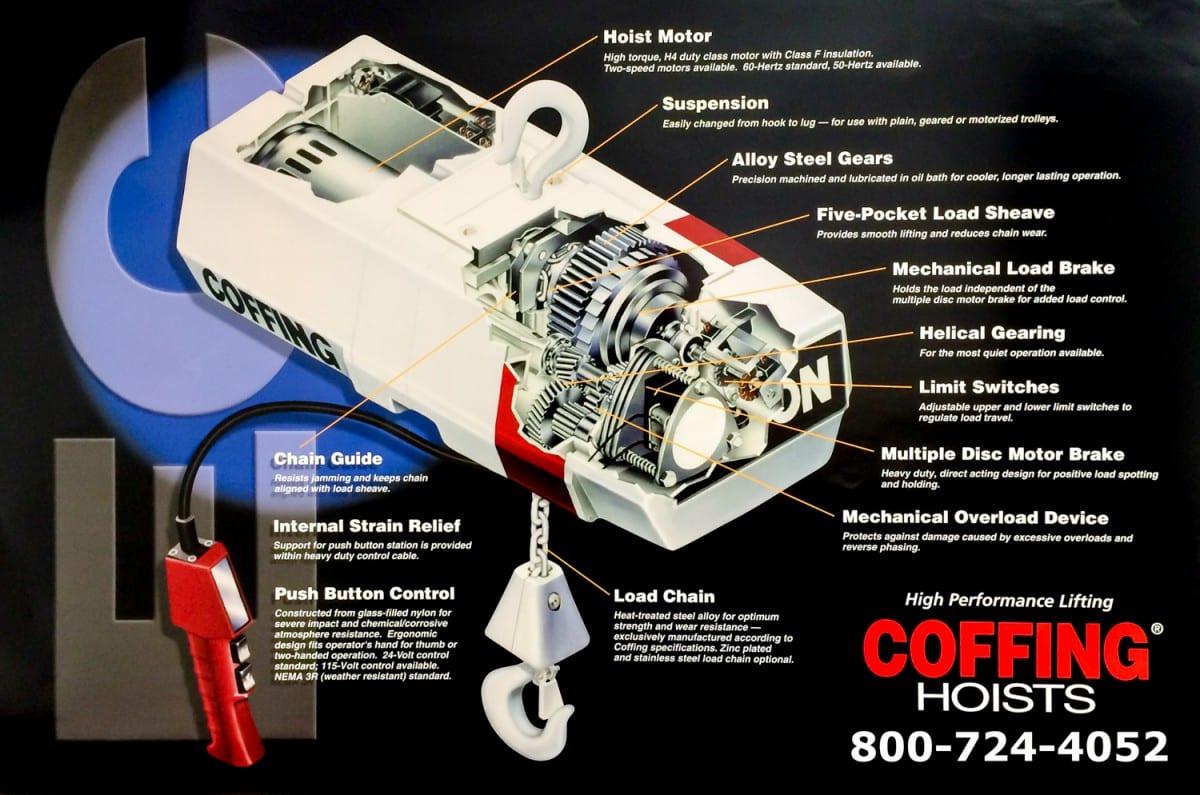 hight resolution of coffing ec hoist specifications