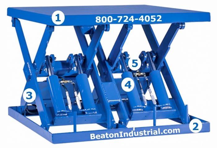 How Does a Hydraulic Scissor Lift Table Work