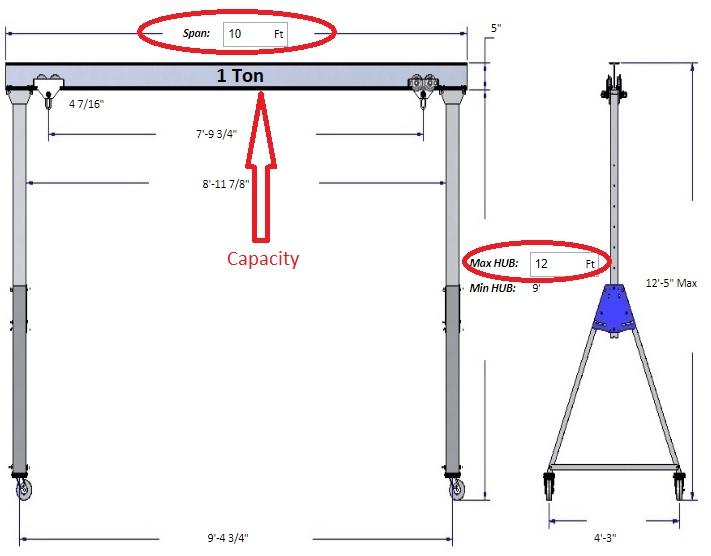 Gantry Crane Pricing