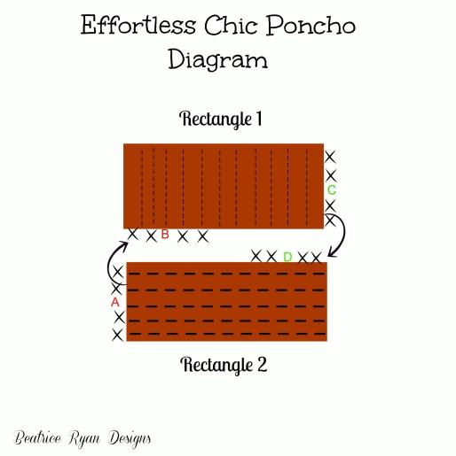 Poncho Diagram
