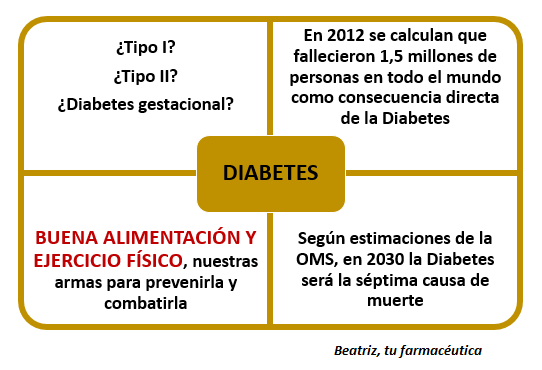 ¡QUIÉRETE!, DI NO A LA DIABETES