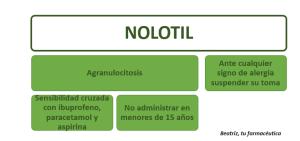 2017-04-05 08_00_43-Nolotil – Excel