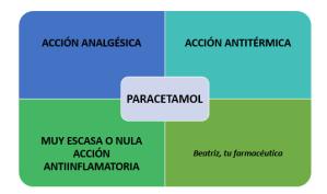 2017-01-29 13_18_20-Libro1 – Excel