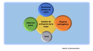 2017-02-07 13_55_14-Libro1 – Excel