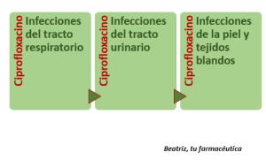 2017-02-15 21_42_32-Libro1 – Excel